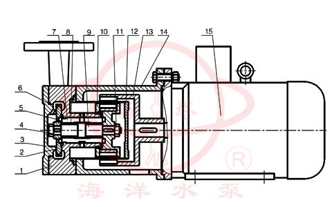 CWB化工磁力漩涡泵结构示意图